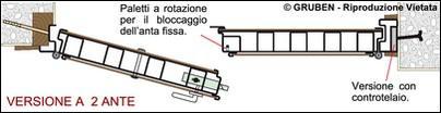 Gruben Serramenti Porte di Sicurezza in Ferro Roma e provincia Rieti Viterbo Latina Frosinone Lazio
